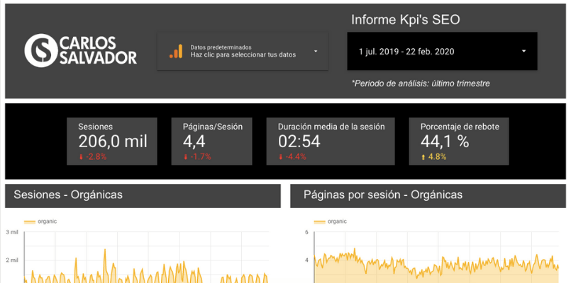 analitica web dashboard